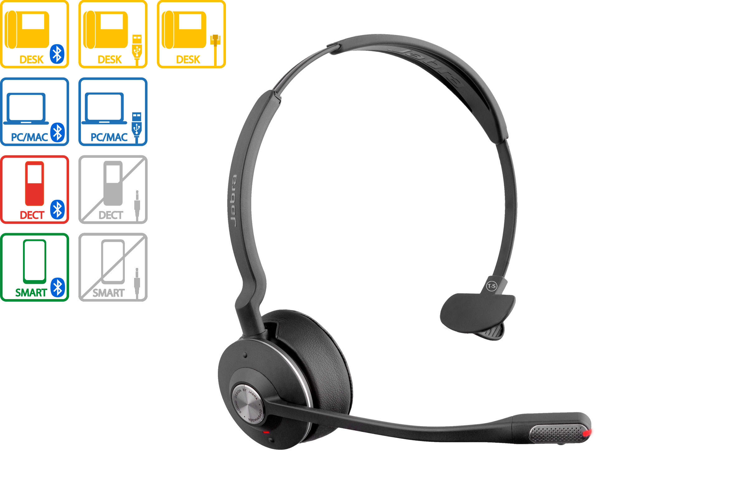 Vollansicht - Jabra Engage 75 Mono