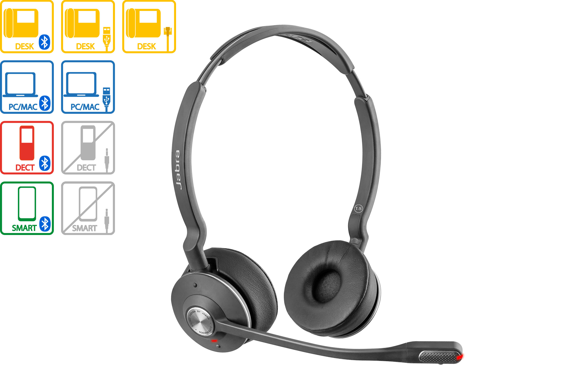 Vollansicht - Jabra Engage 75 Stereo