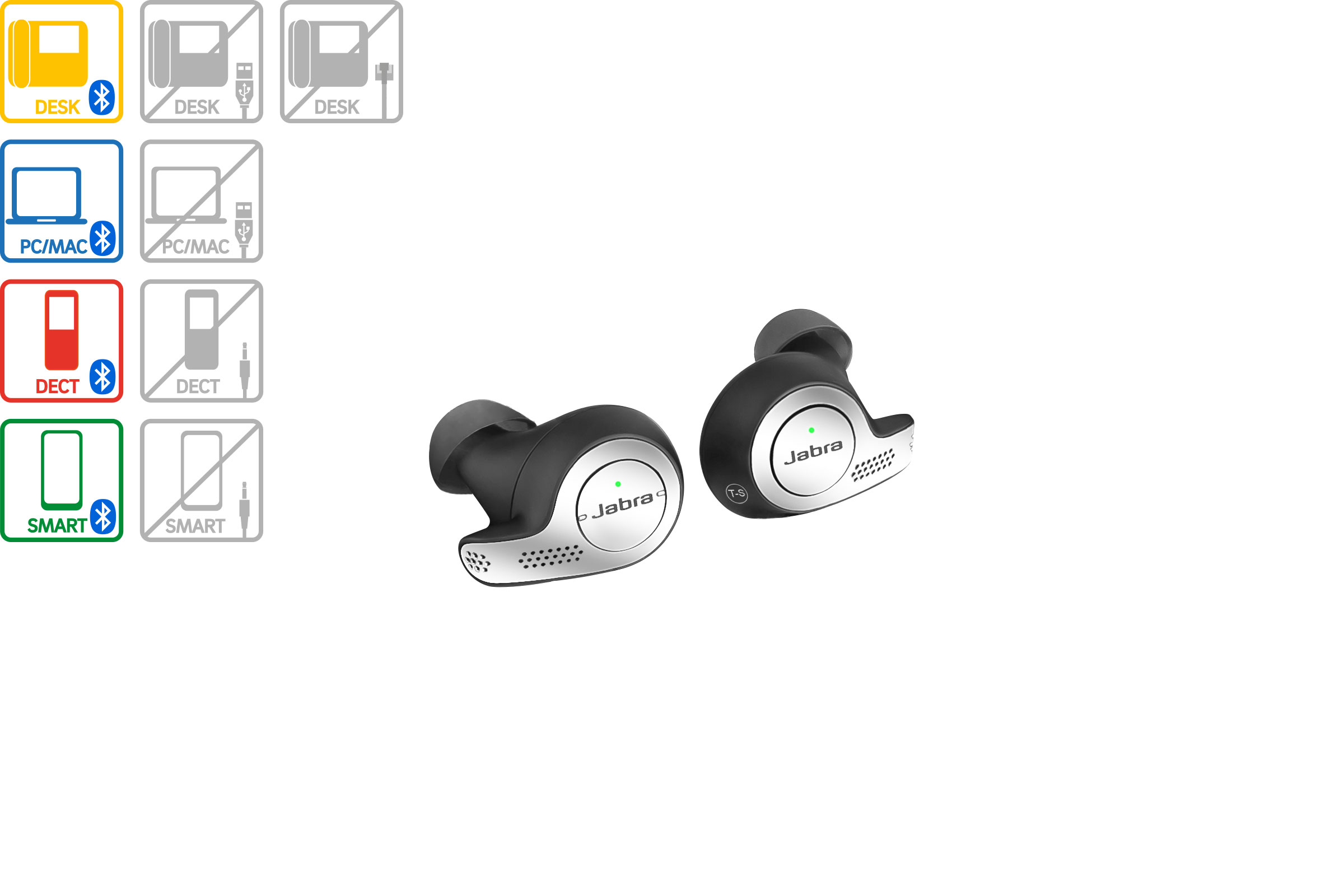 Vollansicht - Jabra Evolve 65t