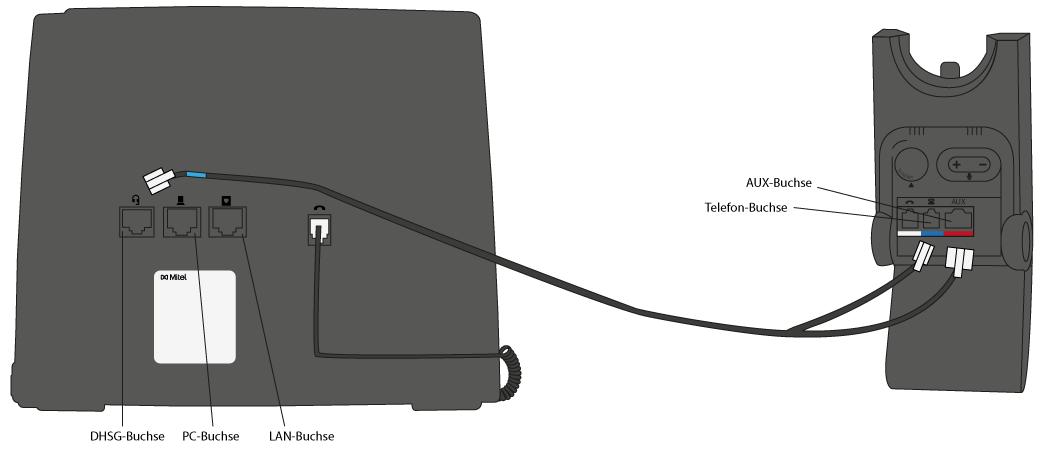 jabra pro 920 anschluss an mitel 6865 6867 oder 6869. Black Bedroom Furniture Sets. Home Design Ideas