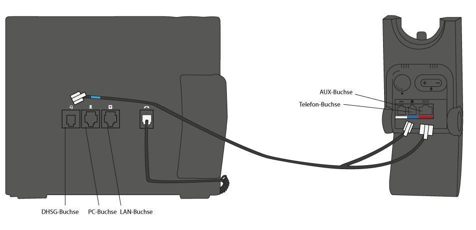 Jabra PRO 920 Anschluss an Mitel 6920 oder 6930